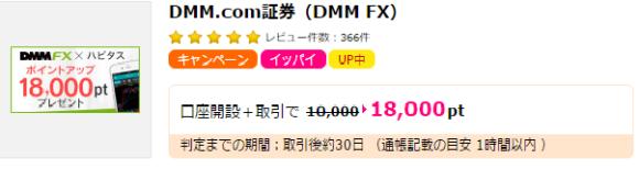 DMM.com証券のキャンペーン