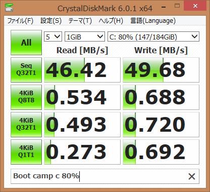 Macmini内蔵HDDの速度