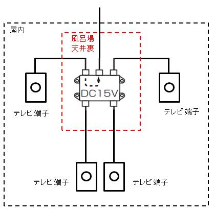 屋内アンテナの配線図
