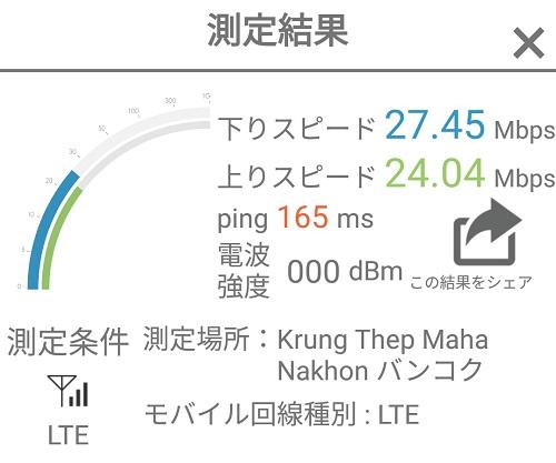 RBBで測定した通信スピード