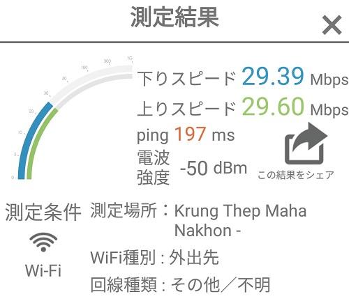ホテルの有線LANをWiFi化したときの通信速度