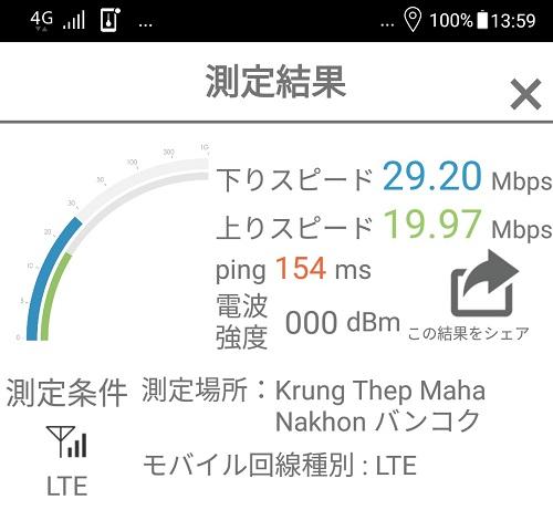 TrueMoveプリペイドSIMの通信速度測定結果